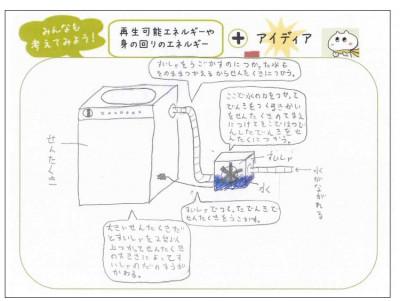 5年生U君のアイディア。洗濯機の給水を利用して発電し、その電気を洗濯に活用しています。