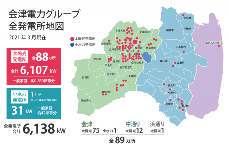 会津電力発電所一覧2021